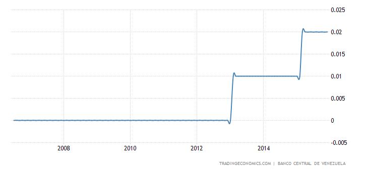 Inflation | Beim nächsten Geld wird alles anders